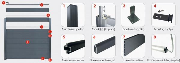 *WPC schutting fixed system antraciet 175x180cm ALU Antraciet 8 wpc lamellen + 7 alu Antra veren